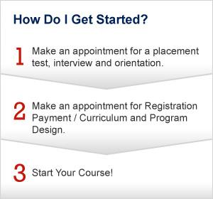 how-do-i-get-started